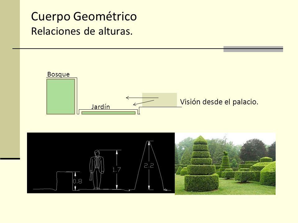 Jardín Visión desde el palacio. Bosque Cuerpo Geométrico Relaciones de alturas.