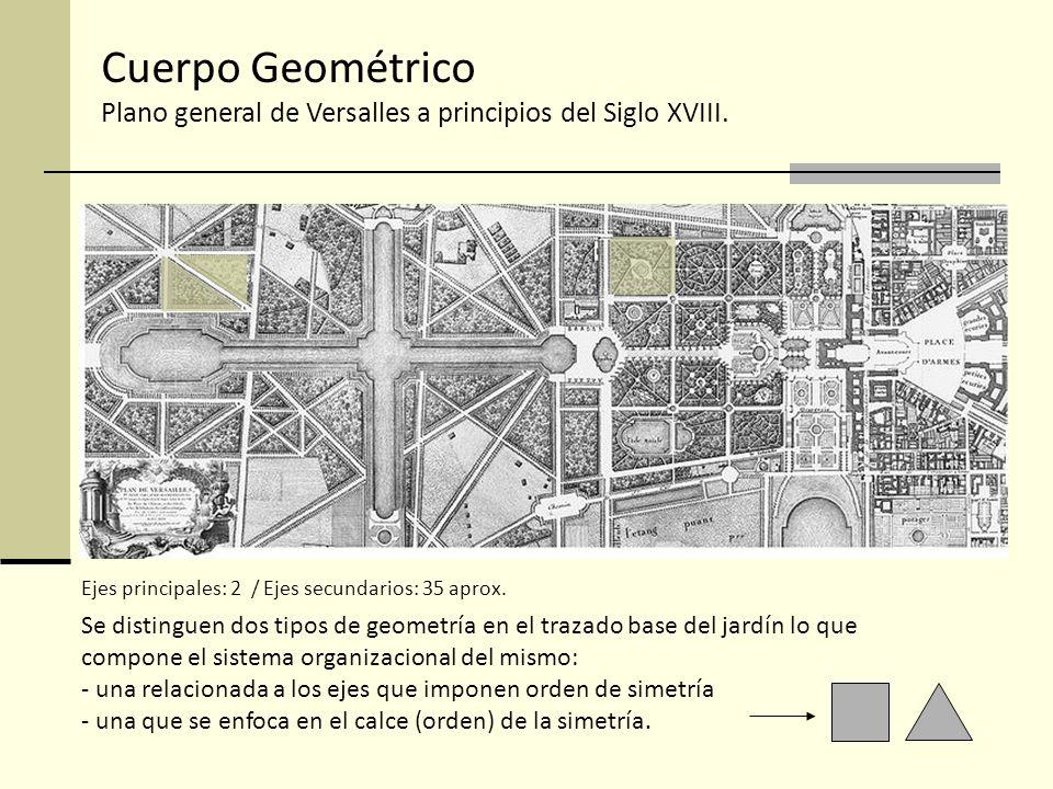 Cuerpo Geométrico Plano general de Versalles a principios del Siglo XVIII. Ejes principales: 2 / Ejes secundarios: 35 aprox. Se distinguen dos tipos d