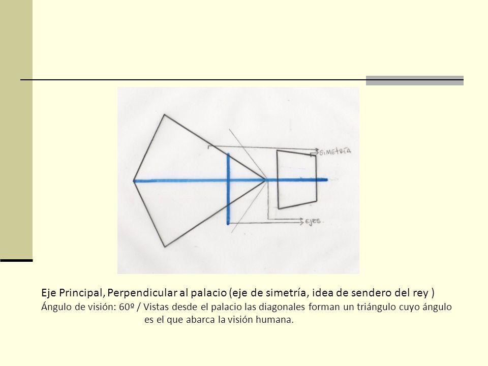 Eje Principal, Perpendicular al palacio (eje de simetría, idea de sendero del rey ) Ángulo de visión: 60º / Vistas desde el palacio las diagonales for