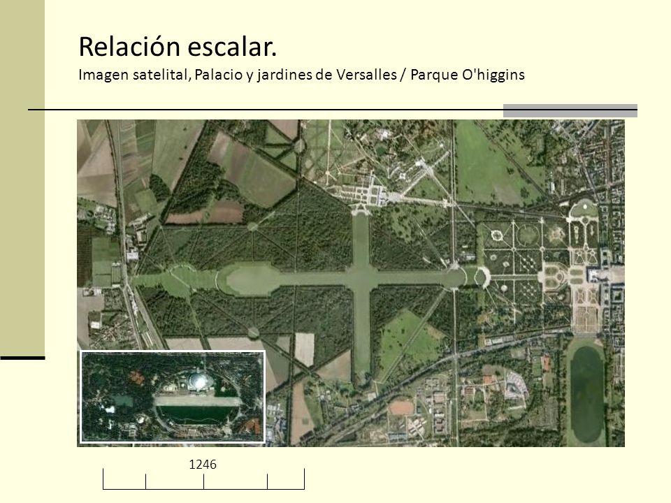 Relación escalar. Imagen satelital, Palacio y jardines de Versalles / Parque O'higgins 1246