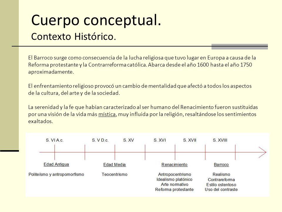 Cuerpo conceptual. Contexto Histórico. El Barroco surge como consecuencia de la lucha religiosa que tuvo lugar en Europa a causa de la Reforma protest