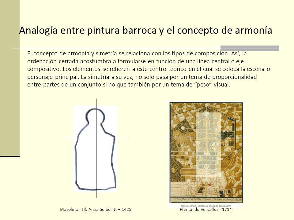 Analogía entre pintura barroca y el concepto de armonía El concepto de armonía y simetría se relaciona con los tipos de composición. Así, la ordenació