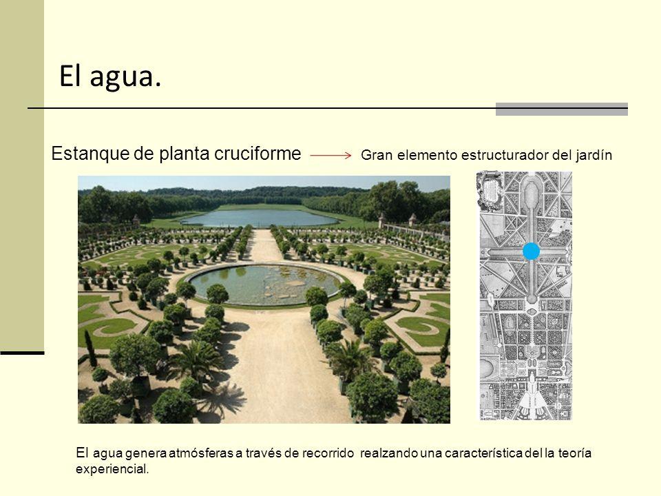 Estanque de planta cruciforme Gran elemento estructurador del jardín El agua genera atmósferas a través de recorrido realzando una característica del