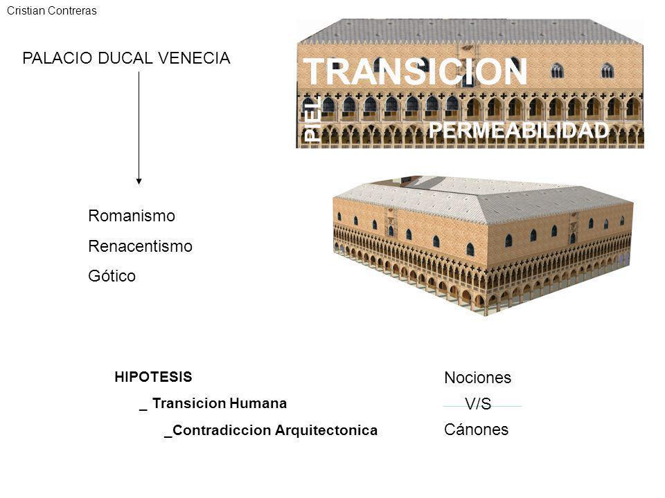 PALACIO DUCAL VENECIA Romanismo Renacentismo Gótico Nociones Cánones PIEL TRANSICION PERMEABILIDAD HIPOTESIS _ Transicion Humana _Contradiccion Arquit