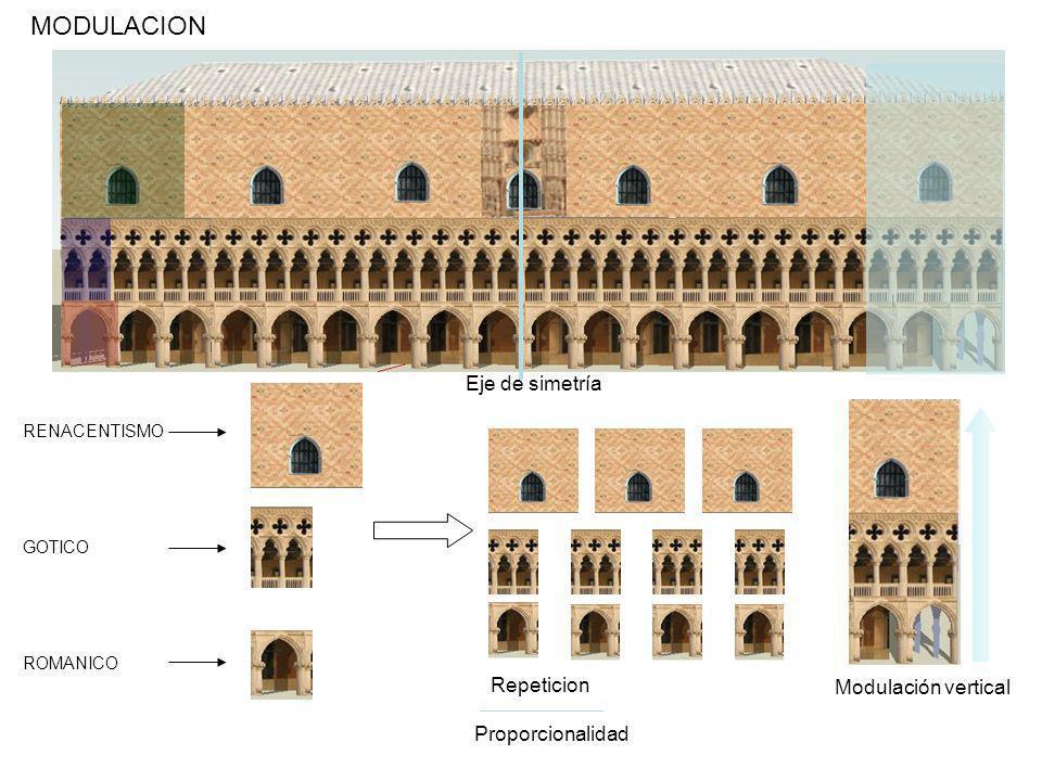 Modulación vertical RENACENTISMO GOTICO ROMANICO Eje de simetría MODULACION Repeticion Proporcionalidad