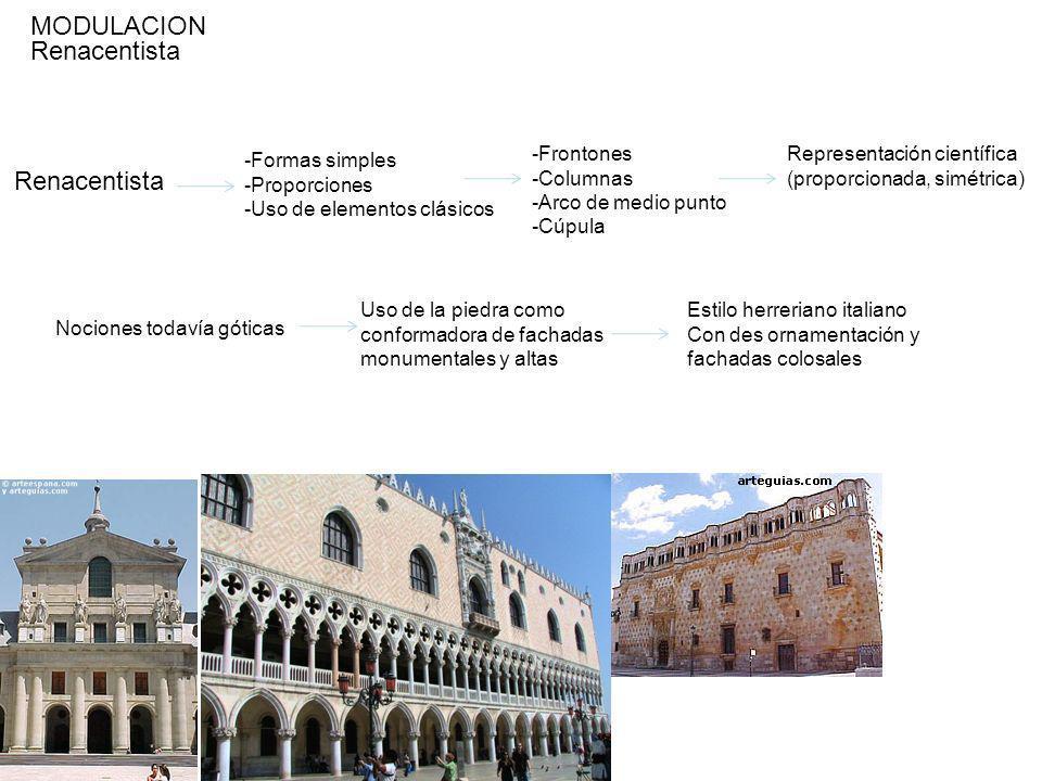 Renacentista MODULACION Renacentista -Formas simples -Proporciones -Uso de elementos clásicos -Frontones -Columnas -Arco de medio punto -Cúpula Repres