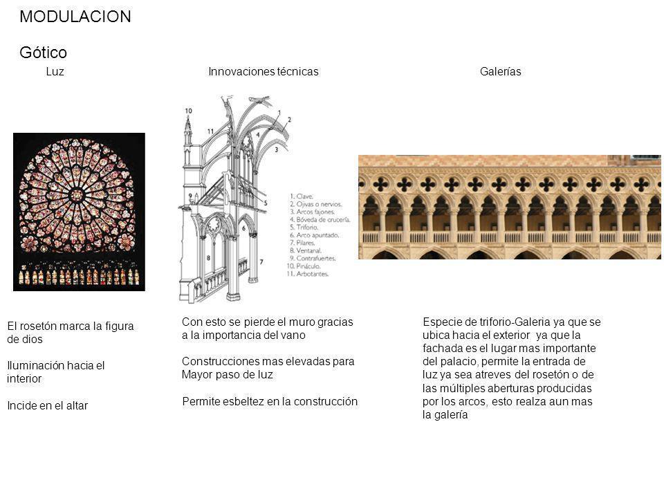 Gótico MODULACION LuzInnovaciones técnicasGalerías El rosetón marca la figura de dios Iluminación hacia el interior Incide en el altar Con esto se pie
