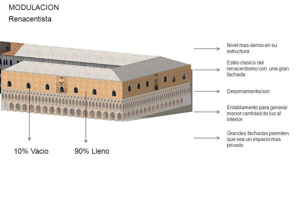 MODULACION Nivel mas denso en su estructura Estilo clasico del renacentismo con una gran fachada Desornamentacion Entablamento para generar menor cant