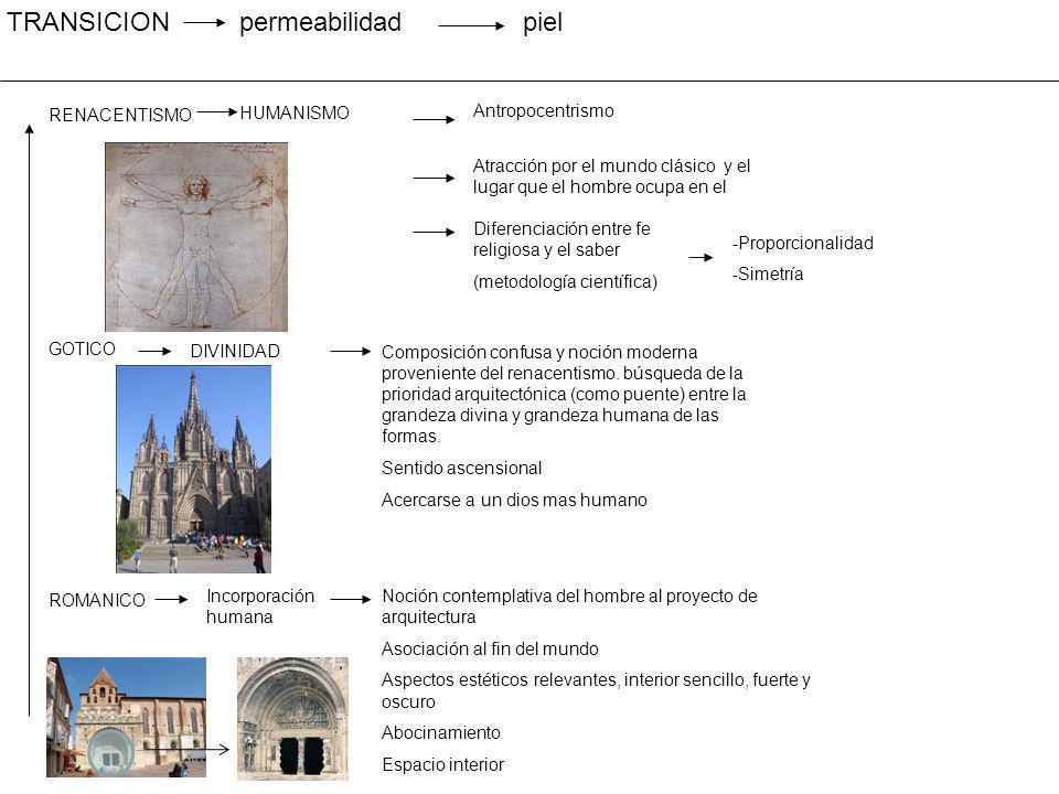 TRANSICIONpermeabilidadpiel RENACENTISMO HUMANISMO Antropocentrismo Atracción por el mundo clásico y el lugar que el hombre ocupa en el -Proporcionali