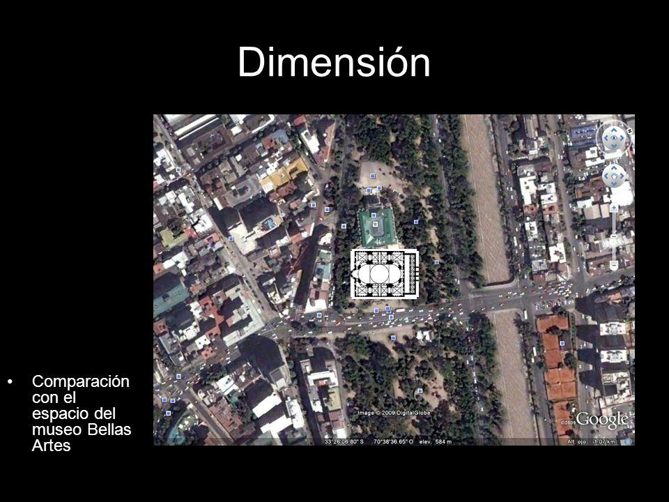 Dimensión Comparación con el espacio del museo Bellas Artes