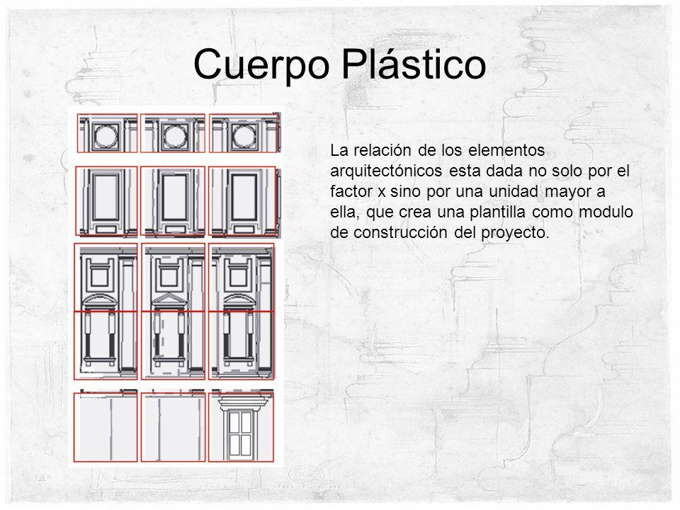 Cuerpo Plástico La relación de los elementos arquitectónicos esta dada no solo por el factor x sino por una unidad mayor a ella, que crea una plantilla como modulo de construcción del proyecto.