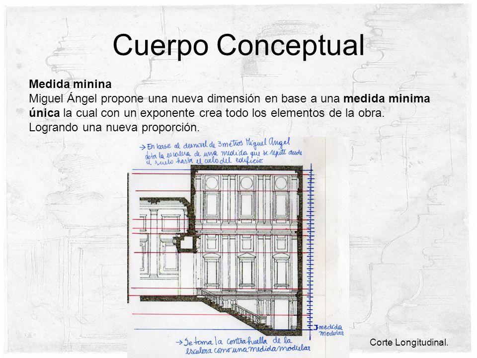Cuerpo Conceptual Medida minina Miguel Ángel propone una nueva dimensión en base a una medida minima única la cual con un exponente crea todo los elementos de la obra.