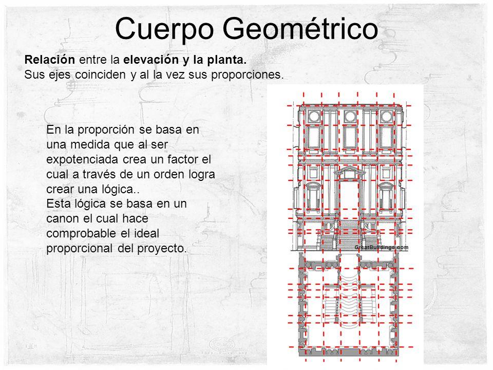 Cuerpo Geométrico Relación entre la elevación y la planta. Sus ejes coinciden y al la vez sus proporciones. En la proporción se basa en una medida que