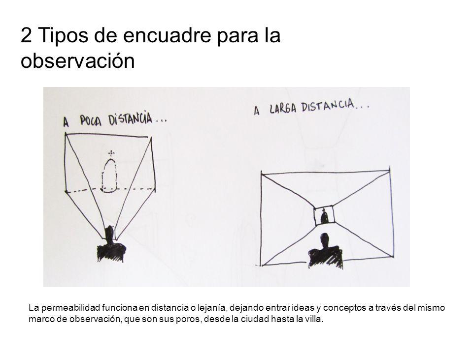 2 Tipos de encuadre para la observación La permeabilidad funciona en distancia o lejanía, dejando entrar ideas y conceptos a través del mismo marco de