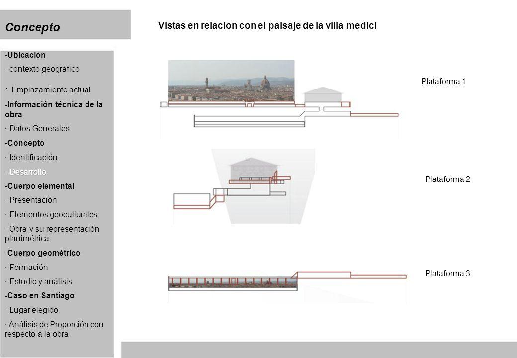 Concepto Vistas en relacion con el paisaje de la villa medici Plataforma 1 Plataforma 2 Plataforma 3