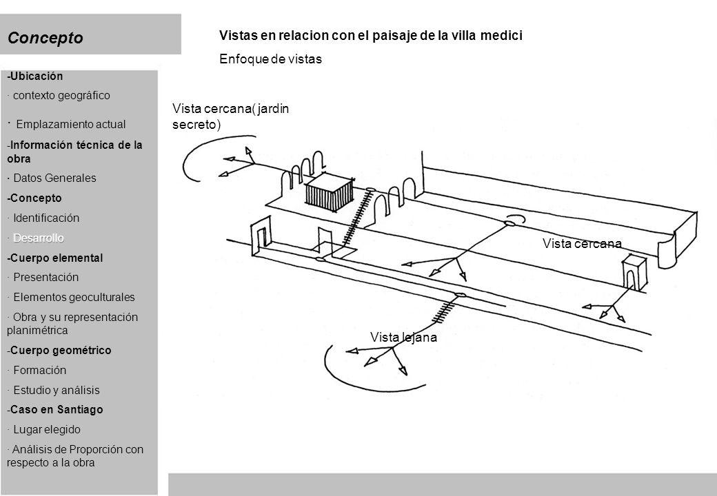 Concepto Vistas en relacion con el paisaje de la villa medici Enfoque de vistas Vista lejana Vista cercana( jardin secreto) Vista cercana
