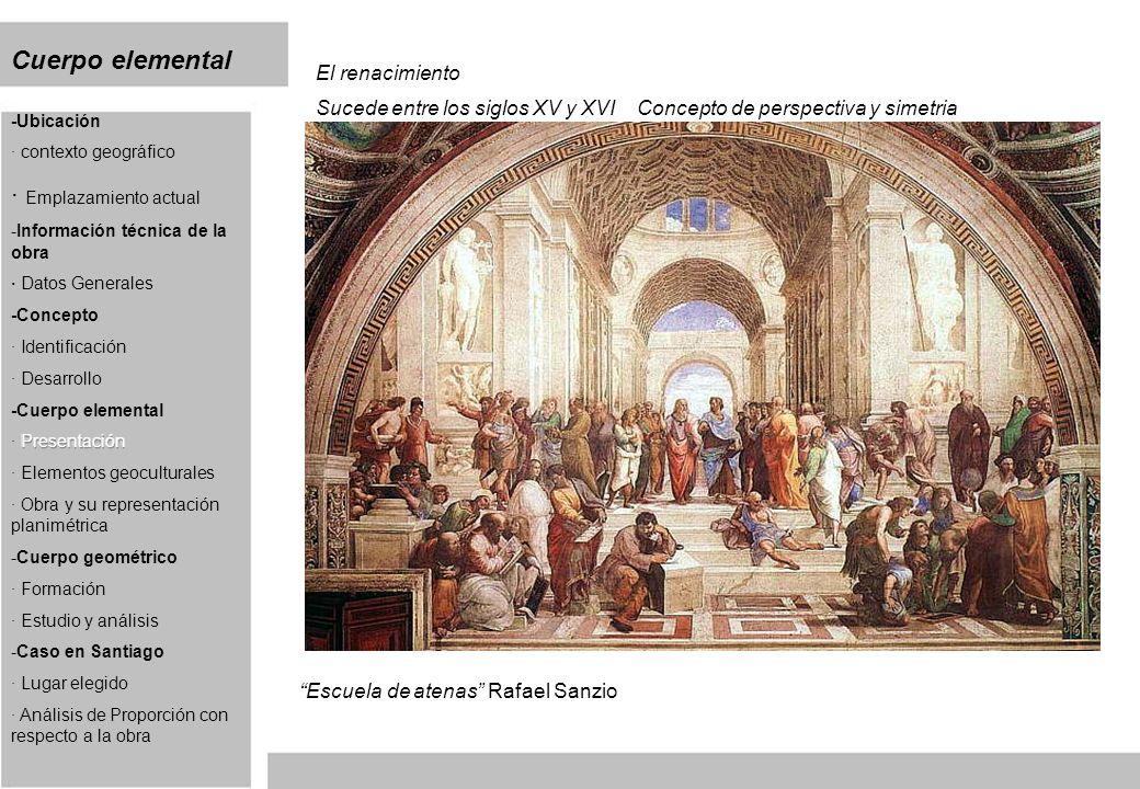 Cuerpo elemental El renacimiento Sucede entre los siglos XV y XVI Concepto de perspectiva y simetria Escuela de atenas Rafael Sanzio