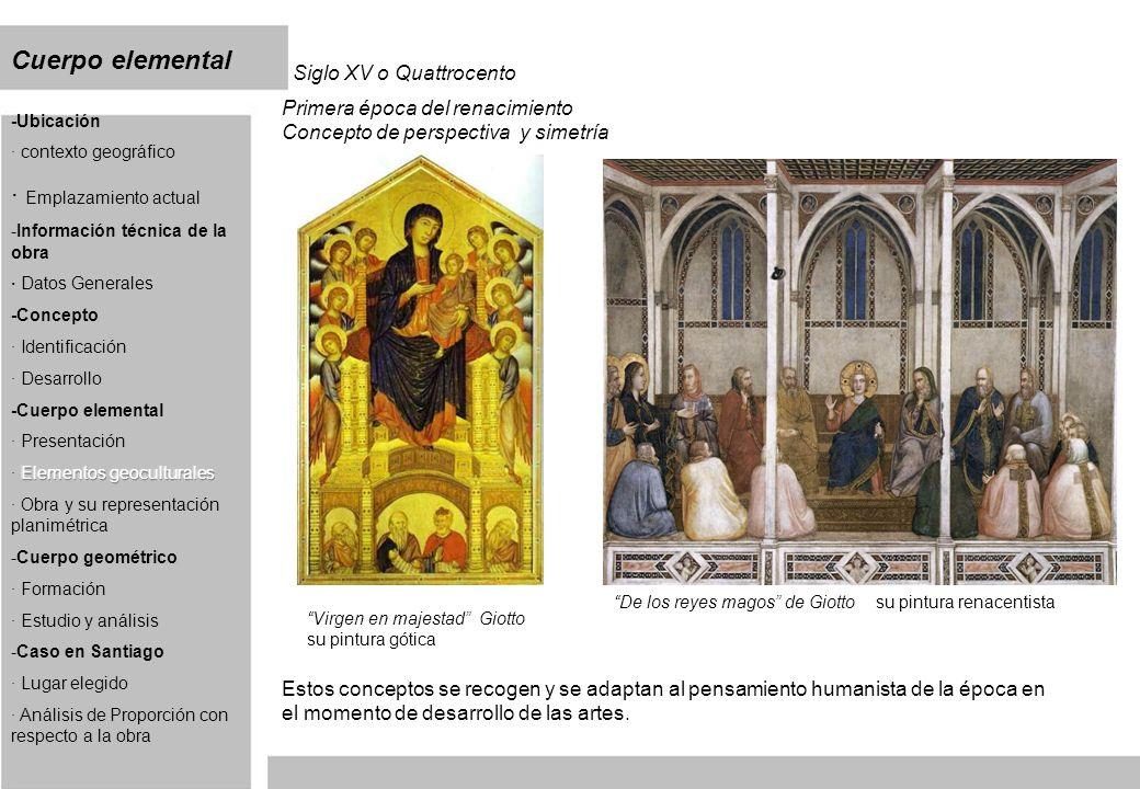 Cuerpo elemental Siglo XV o Quattrocento Primera época del renacimiento Concepto de perspectiva y simetría Estos conceptos se recogen y se adaptan al pensamiento humanista de la época en el momento de desarrollo de las artes.
