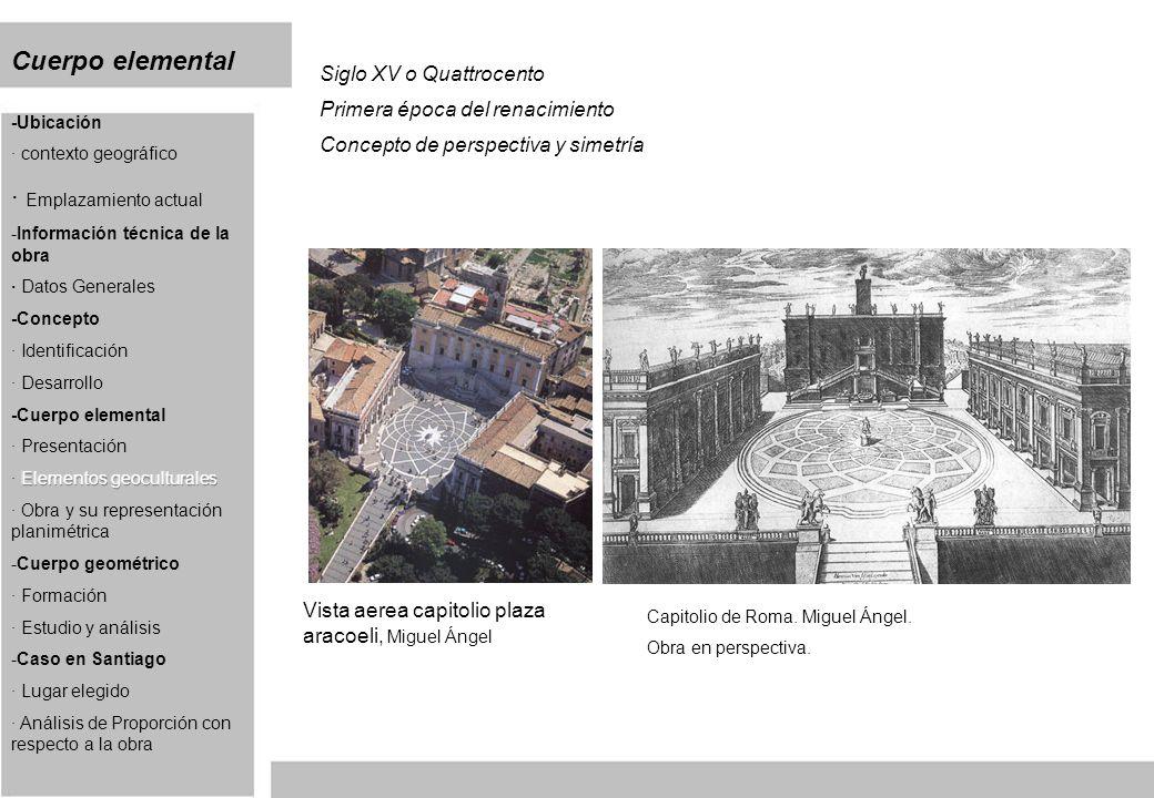 Cuerpo elemental Siglo XV o Quattrocento Primera época del renacimiento Concepto de perspectiva y simetría Capitolio de Roma.