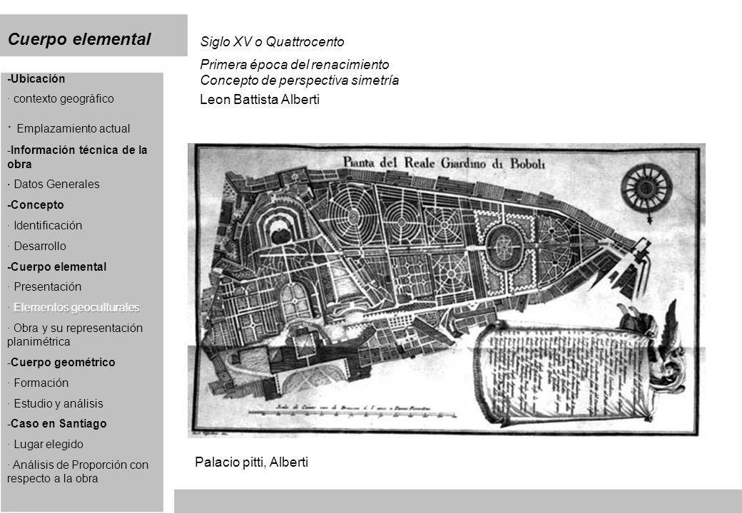 Cuerpo elemental Siglo XV o Quattrocento Primera época del renacimiento Concepto de perspectiva simetría Leon Battista Alberti Palacio pitti, Alberti