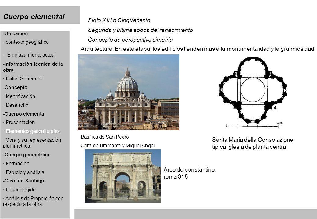 Cuerpo elemental Siglo XVI o Cinquecento Segunda y última época del renacimiento Concepto de perspectiva simetria Arquitectura :En esta etapa, los edi