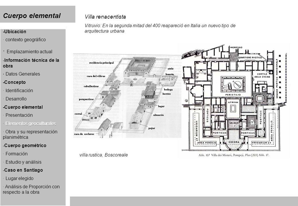Cuerpo elemental Villa renacentista Vitruvio: En la segunda mitad del 400 reapareció en Italia un nuevo tipo de arquitectura urbana villa rustica, Bos