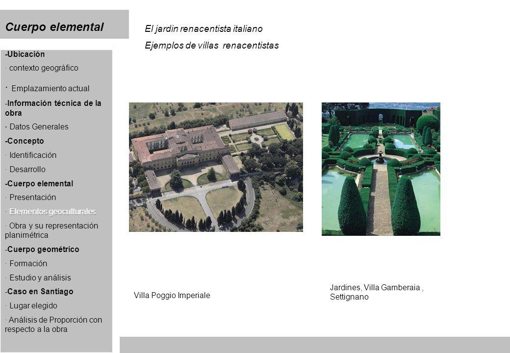 Cuerpo elemental El jardin renacentista italiano Ejemplos de villas renacentistas Villa Poggio Imperiale Jardines, Villa Gamberaia, Settignano