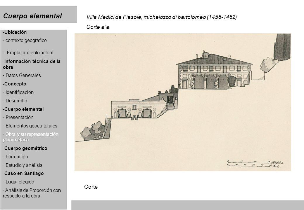 Cuerpo elemental Villa Medici de Fiesole, michelozzo di bartolomeo (1458-1462) Corte a`a Corte