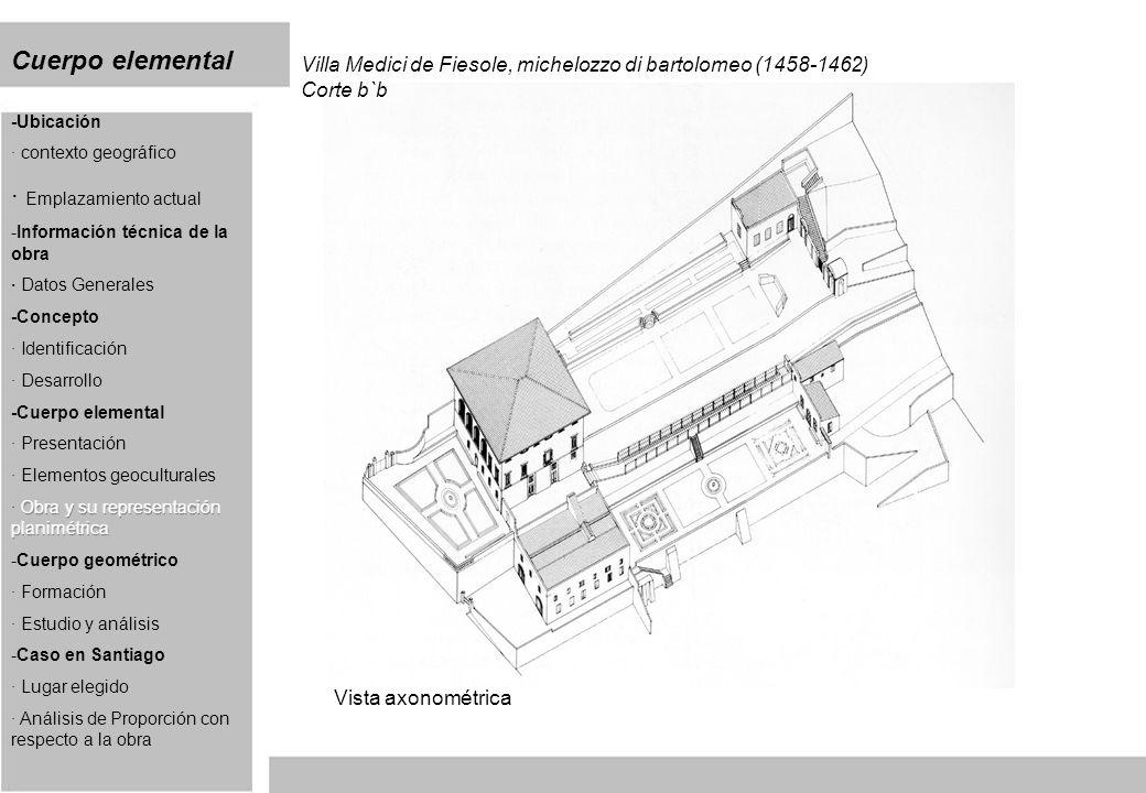 Cuerpo elemental Villa Medici de Fiesole, michelozzo di bartolomeo (1458-1462) Corte b`b Vista axonométrica