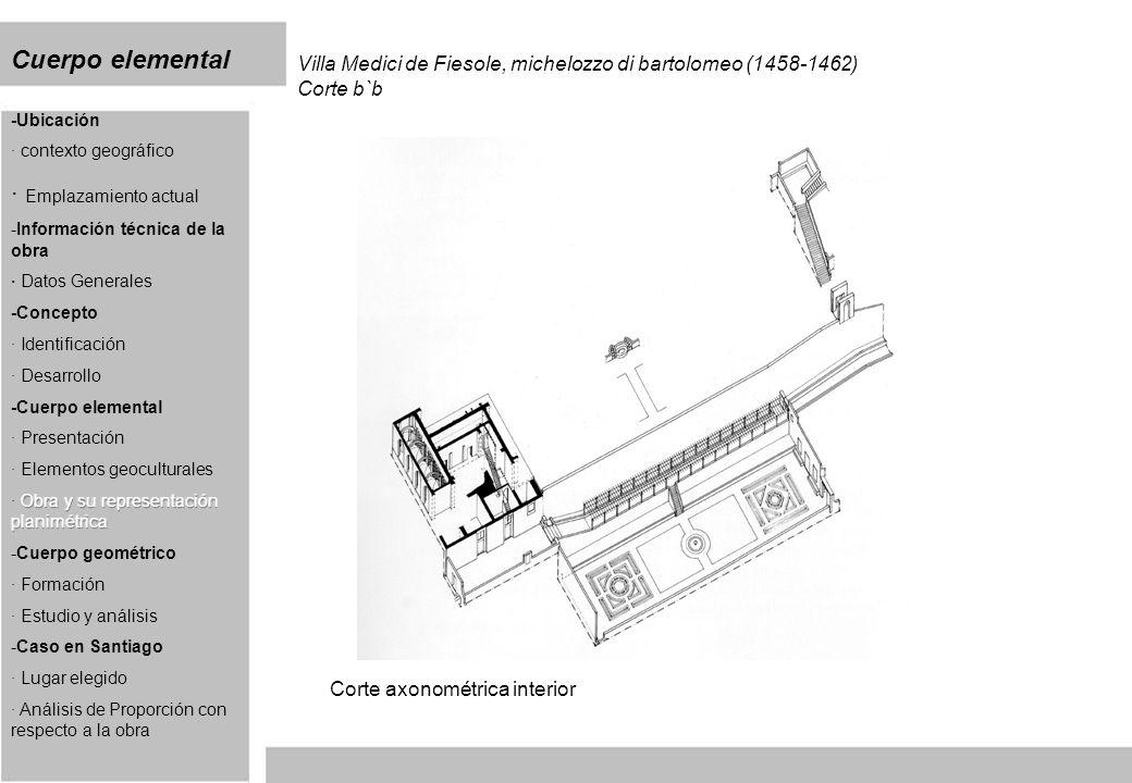 Cuerpo elemental Villa Medici de Fiesole, michelozzo di bartolomeo (1458-1462) Corte b`b Corte axonométrica interior