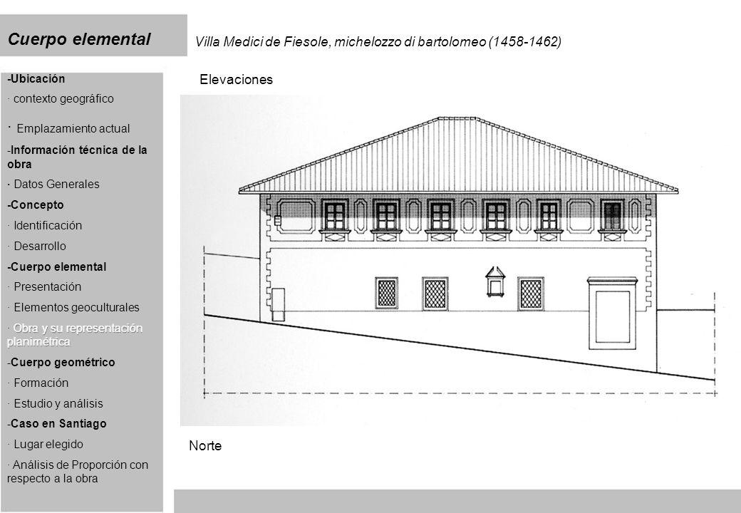 Cuerpo elemental Villa Medici de Fiesole, michelozzo di bartolomeo (1458-1462) Elevaciones Norte