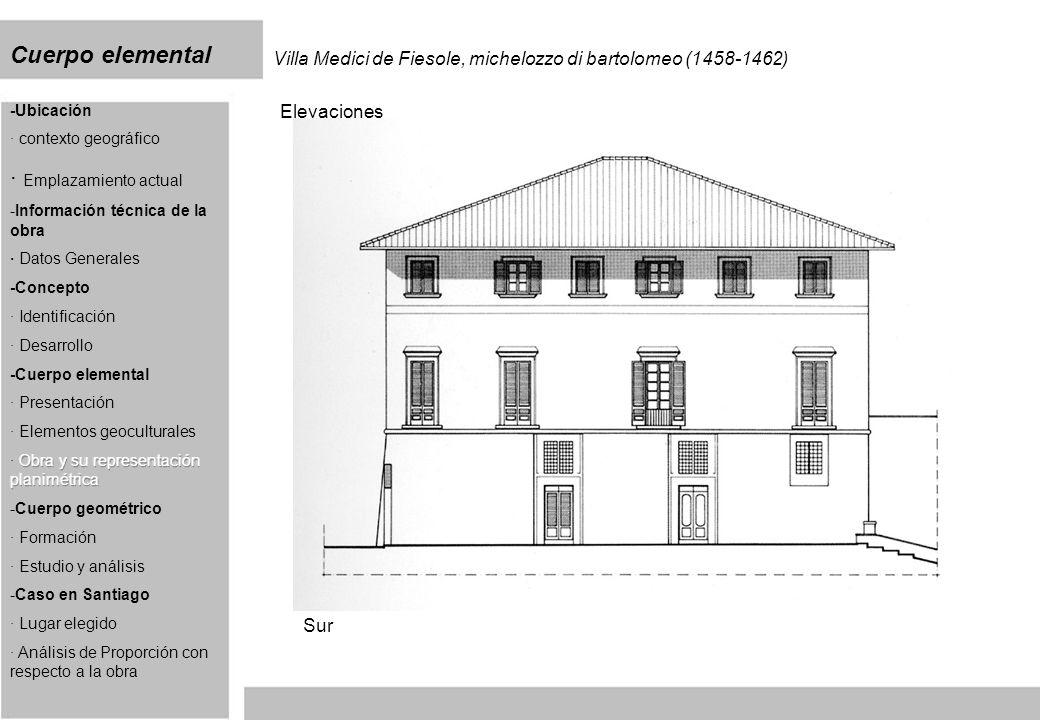 Cuerpo elemental Villa Medici de Fiesole, michelozzo di bartolomeo (1458-1462) Elevaciones Sur