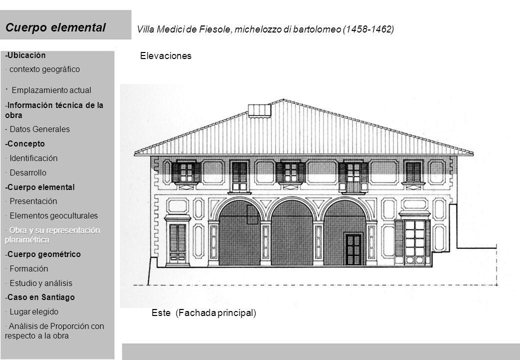 Cuerpo elemental Villa Medici de Fiesole, michelozzo di bartolomeo (1458-1462) Elevaciones Este (Fachada principal)