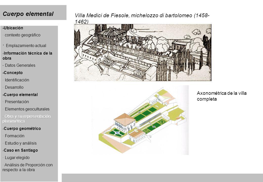 Cuerpo elemental Villa Medici de Fiesole, michelozzo di bartolomeo (1458- 1462) Axonométrica de la villa completa
