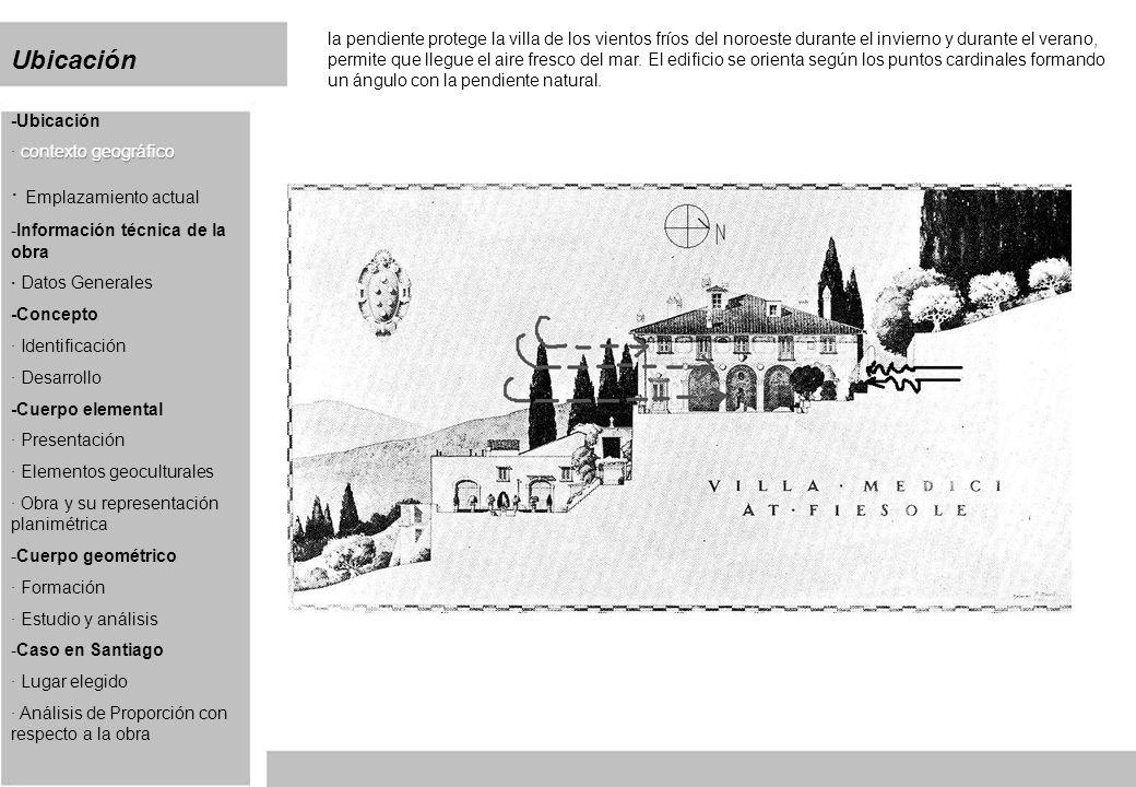 Cuerpo elemental Villa Medici de Fiesole, michelozzo di bartolomeo (1458-1462) Planta General