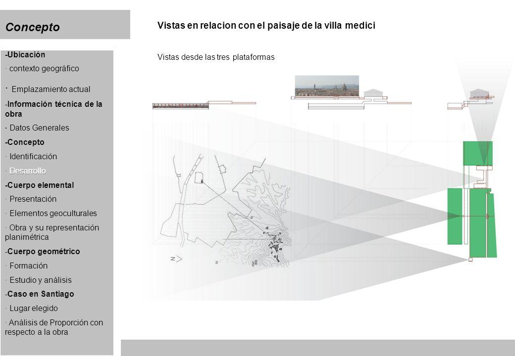 Concepto Vistas en relacion con el paisaje de la villa medici Vistas desde las tres plataformas