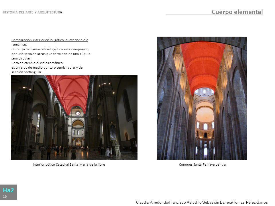 Claudia Arredondo/Francisco Astudillo/Sebastián Barrera/Tomas Pérez-Barros HISTORIA DEL ARTE Y ARQUITECTURA Ha2 19 Cuerpo elemental Comparación interi