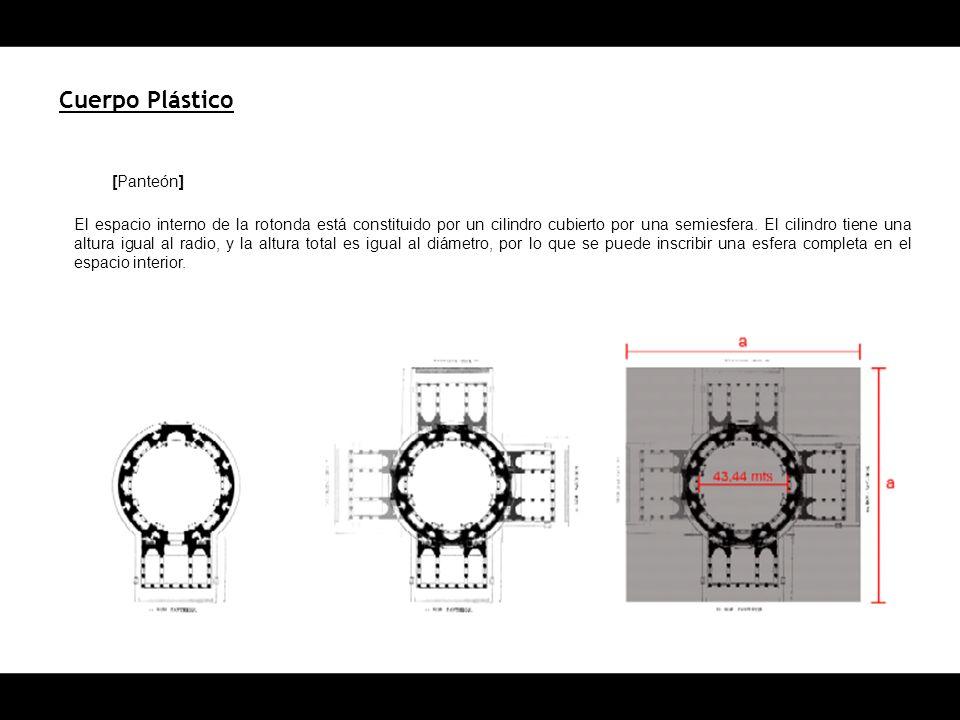 [Panteón] El espacio interno de la rotonda está constituido por un cilindro cubierto por una semiesfera. El cilindro tiene una altura igual al radio,