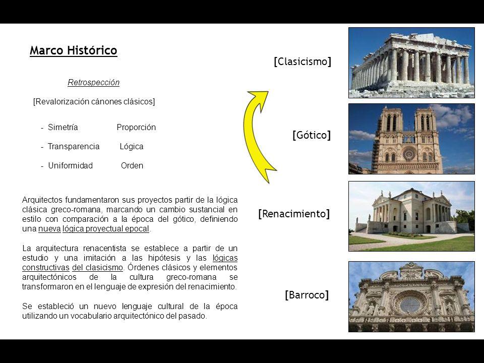 [Clasicismo] [Renacimiento] [Barroco] [Gótico] Retrospección [Revalorización cánones clásicos] - Simetría Proporción - Transparencia Lógica - Uniformi