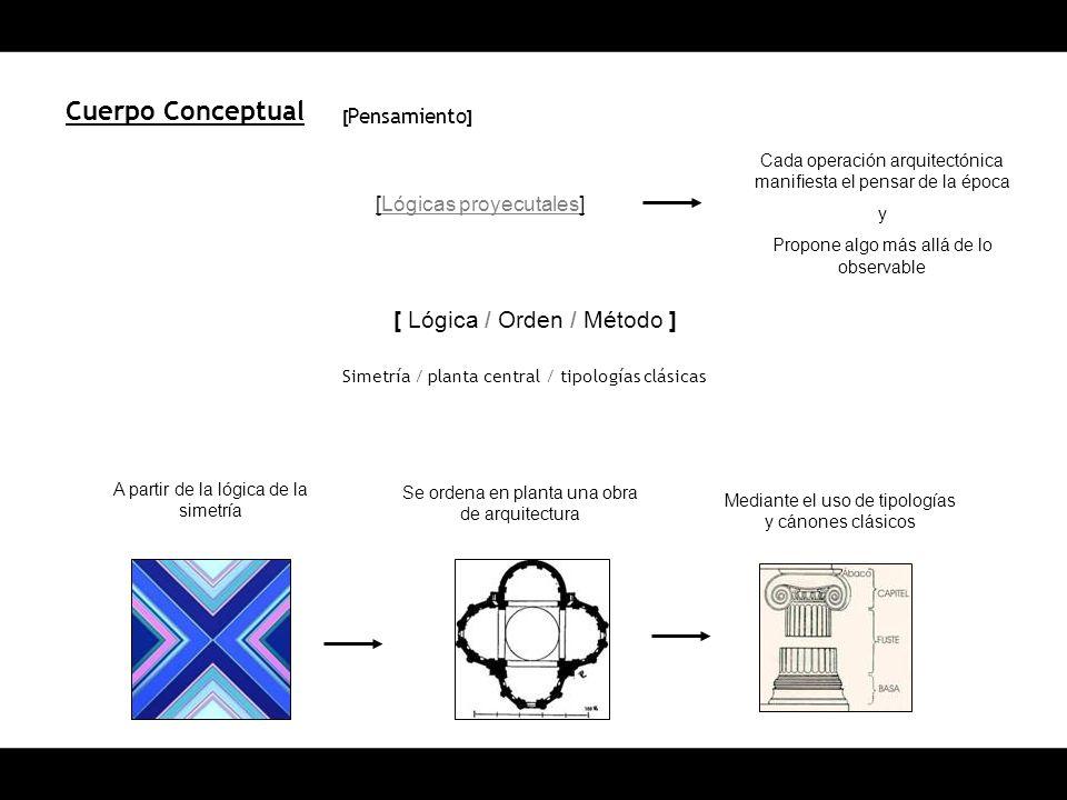 Cuerpo Conceptual [Lógicas proyecutales] Cada operación arquitectónica manifiesta el pensar de la época y Propone algo más allá de lo observable Simet