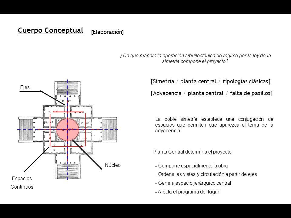 Cuerpo Conceptual [Simetría / planta central / tipologías clásicas] [Adyacencia / planta central / falta de pasillos] ¿De que manera la operación arqu