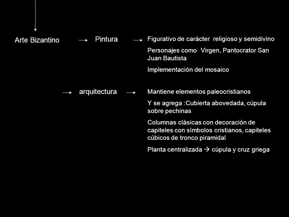 Contexto filosófico Sociedad Teocentrista Dios centro del cosmos San Agustín (354-430): Dios es perfecto Dios creo al mundo En el mundo reina la proporción y la medida belleza Ciencia que refleja matemáticas mediante números y geometrías Arquitectura segunda arte bella