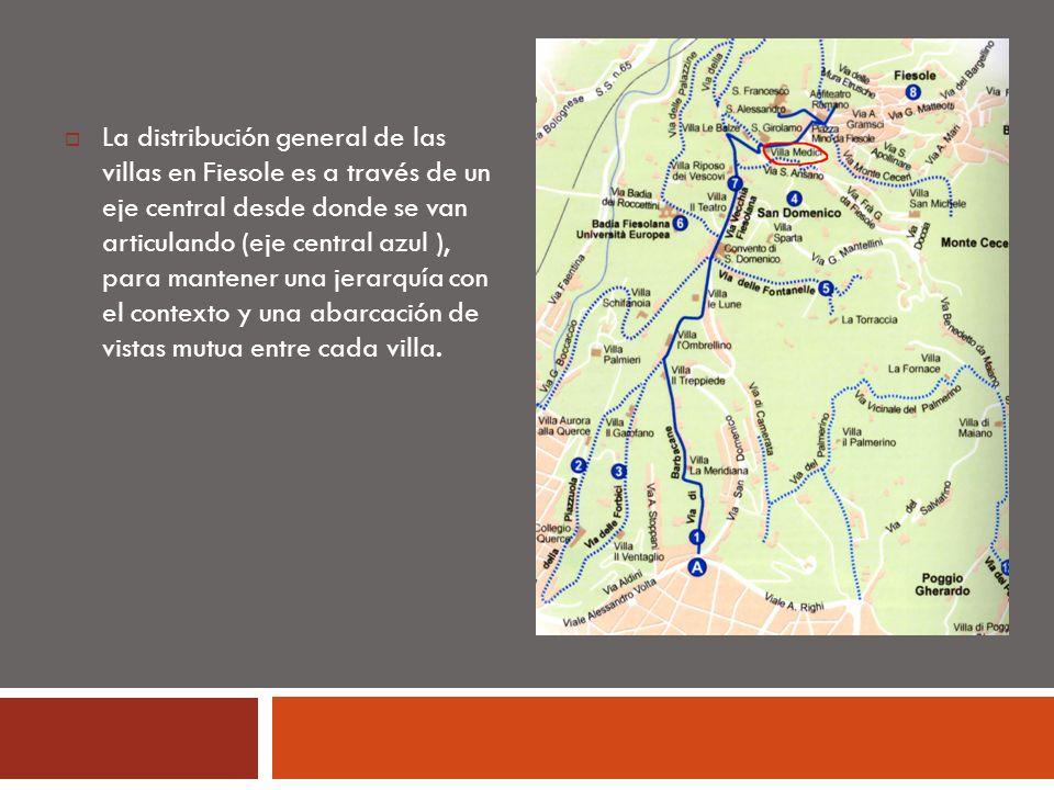 La distribución general de las villas en Fiesole es a través de un eje central desde donde se van articulando (eje central azul ), para mantener una j
