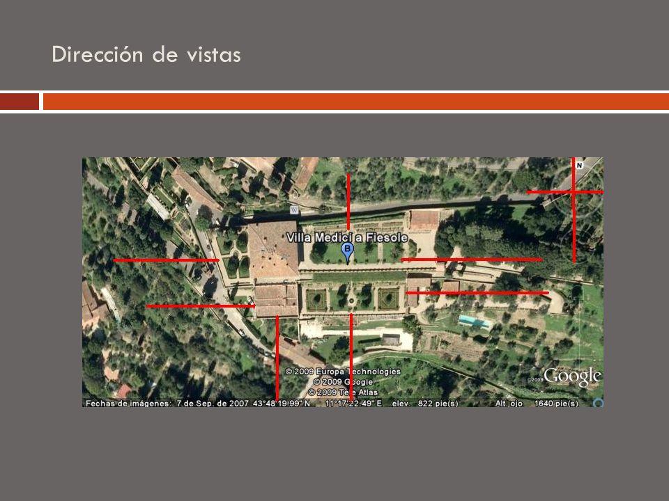 Dirección de vistas