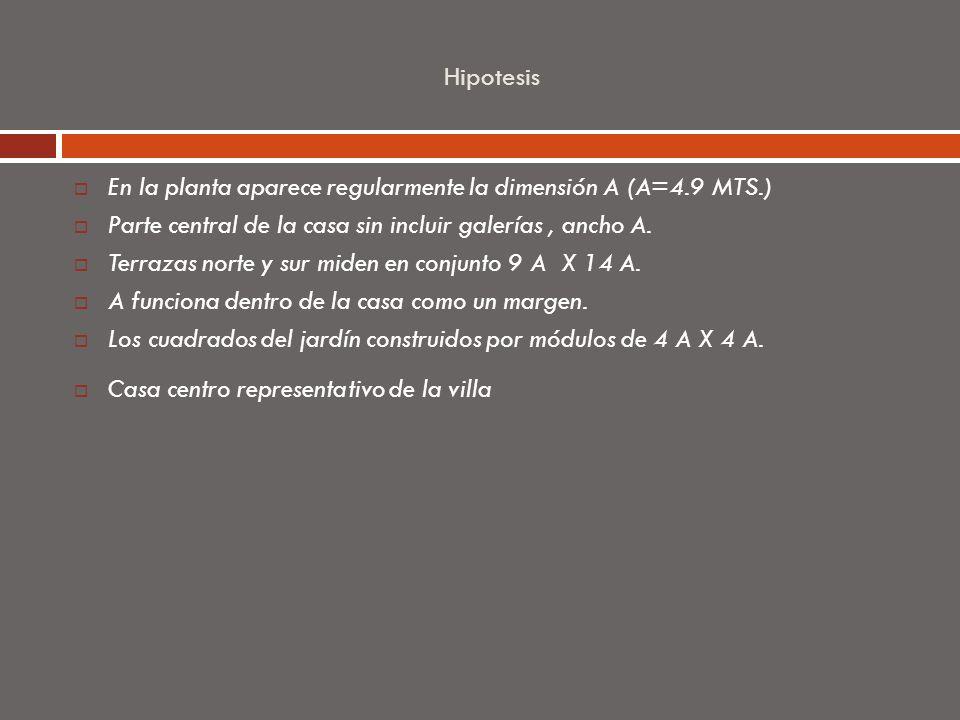 Hipotesis En la planta aparece regularmente la dimensión A (A=4.9 MTS.) Parte central de la casa sin incluir galerías, ancho A. Terrazas norte y sur m