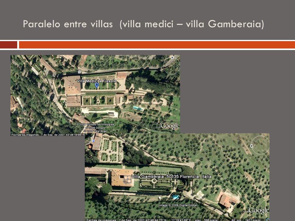 Villa médici antes - después