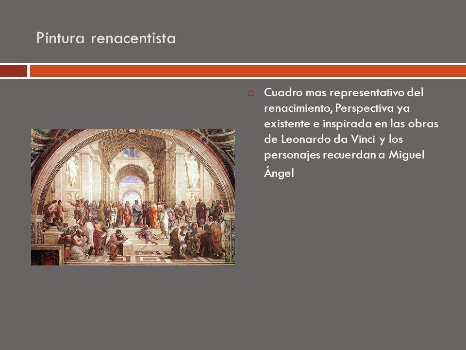 Pintura renacentista Cuadro mas representativo del renacimiento, Perspectiva ya existente e inspirada en las obras de Leonardo da Vinci y los personaj