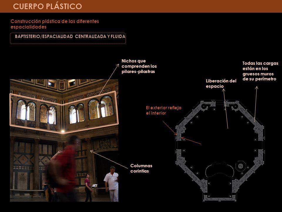 Construcción plástica de las diferentes espacialidades BAPTISTERIO/ESPACIALIDAD CENTRALIZADA Y FLUIDA Todas las cargas están en los gruesos muros de s