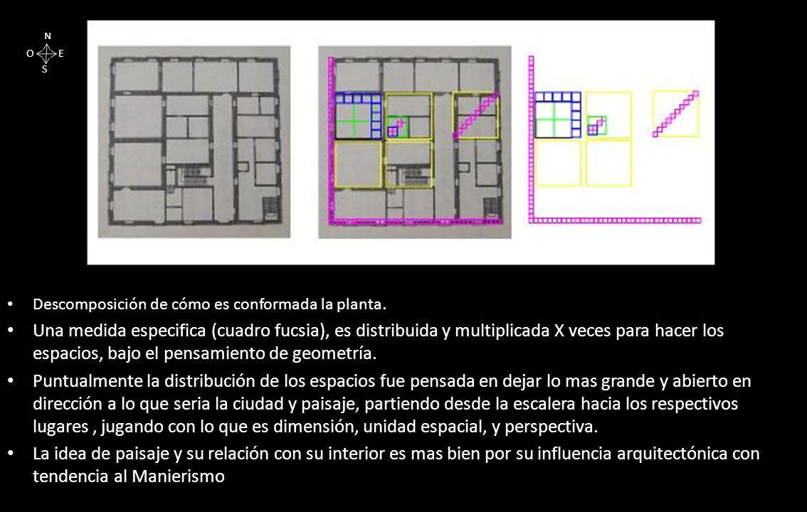 Descomposición de cómo es conformada la planta. Una medida especifica (cuadro fucsia), es distribuida y multiplicada X veces para hacer los espacios,