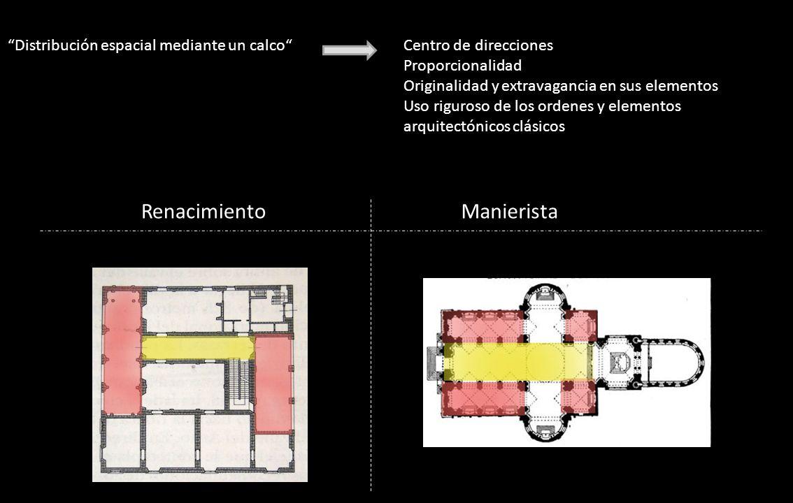 RenacimientoManierista Distribución espacial mediante un calcoCentro de direcciones Proporcionalidad Originalidad y extravagancia en sus elementos Uso